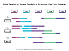 Facial Recognition Access Regulations Technology Five Years Roadmap Brochure