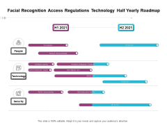 Facial Recognition Access Regulations Technology Half Yearly Roadmap Icons