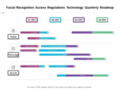 Facial Recognition Access Regulations Technology Quarterly Roadmap Icons