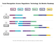 Facial Recognition Access Regulations Technology Six Months Roadmap Background