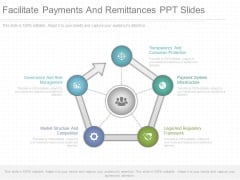 Facilitate Payments And Remittances Ppt Slides