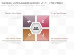 Facilitates Communication Example Of Ppt Presentation