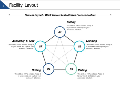 Facility Layout Grinding Strategy Ppt PowerPoint Presentation Outline Slides
