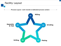 Facility Layout Ppt PowerPoint Presentation Pictures Outfit