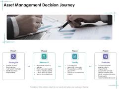 Facility Management Asset Management Decision Journey Ppt Inspiration Master Slide PDF