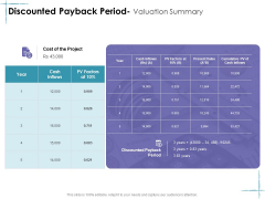 Facility Management Discounted Payback Period Valuation Summary Ppt Icon Tips PDF