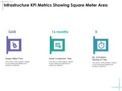 Facility Management Infrastructure KPI Metrics Showing Square Meter Area Ppt Inspiration Example PDF