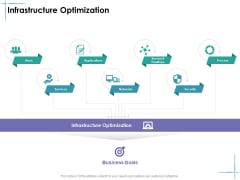 Facility Management Infrastructure Optimization Ppt Pictures Display PDF