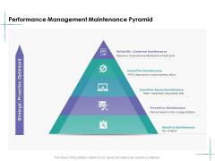 Facility Management Performance Management Maintenance Pyramid Ppt Ideas Background Images PDF