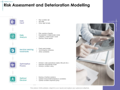 Facility Management Risk Assessment And Deterioration Modelling Ppt Icon Images PDF