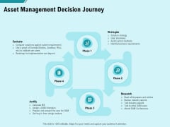 Facility Operations Contol Asset Management Decision Journey Themes PDF