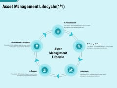 Facility Operations Contol Asset Management Lifecycle Ppt Summary Structure PDF