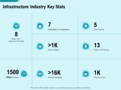 Facility Operations Contol Infrastructure Industry Key Stats Graphics PDF