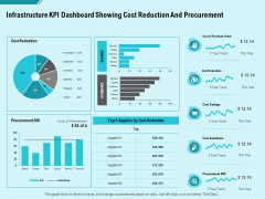 Facility Operations Contol Infrastructure Kpi Dashboard Showing Cost Reduction And Procurement Brochure PDF