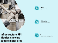 Facility Operations Contol Infrastructure Kpi Metrics Showing Square Meter Area Background PDF