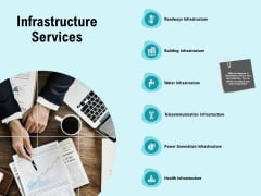 facility operations contol infrastructure services ppt styles visuals pdf