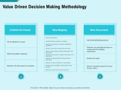 Facility Operations Contol Value Driven Decision Making Methodology Graphics PDF