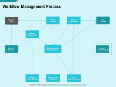 facility operations contol workflow management process ppt show backgrounds pdf