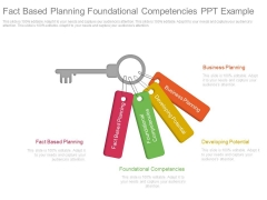 Fact Based Planning Foundational Competencies Ppt Example