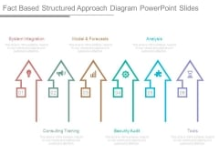 Fact Based Structured Approach Diagram Powerpoint Slides