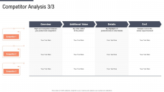 Factor Approaches For Potential Audience Targeting Competitor Analysis Level Portrait PDF
