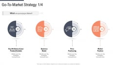 Factor Approaches For Potential Audience Targeting Go To Market Strategy Business Diagrams PDF