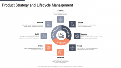 Factor Approaches For Potential Audience Targeting Product Strategy And Lifecycle Management Microsoft PDF