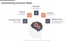 Factor Approaches For Potential Audience Targeting Understanding Customer Needs Mockup PDF
