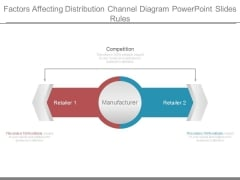 Factors Affecting Distribution Channel Diagram Powerpoint Slides Rules