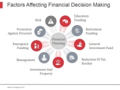 Factors Affecting Financial Decision Making Ppt PowerPoint Presentation Files
