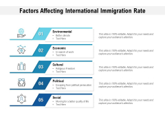 Factors Affecting International Immigration Rate Ppt PowerPoint Presentation Professional Microsoft