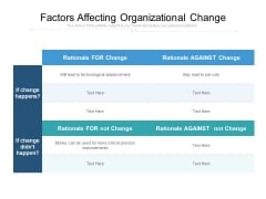 Factors Affecting Organizational Change Ppt PowerPoint Presentation Gallery Backgrounds PDF