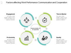 Factors Affecting Work Performance Communication And Cooperation Ppt Powerpoint Presentation Infographics Introduction