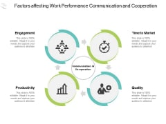 Factors Affecting Work Performance Communication And Cooperation Ppt PowerPoint Presentation Inspiration Templates