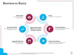 Factors Feasible Competitive Advancement Barriers To Entry Ppt Outline Brochure PDF
