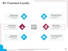 Factors Feasible Competitive Advancement Customer Loyalty Ppt Model Display PDF