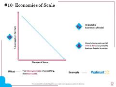 Factors Feasible Competitive Advancement Economies Of Scale Ppt Pictures Brochure PDF