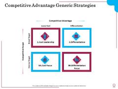 Factors Feasible Competitive Advancement Generic Strategies Ppt Inspiration Visuals PDF