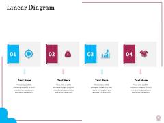 Factors Feasible Competitive Advancement Linear Diagram Ppt Slides Example File PDF