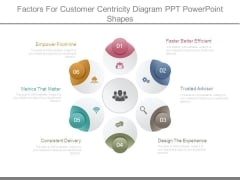 Factors For Customer Centricity Diagram Ppt Powerpoint Shapes