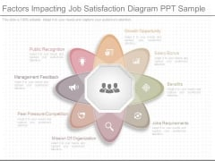 Factors Impacting Job Satisfaction Diagram Ppt Sample
