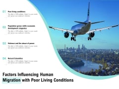 Factors Influencing Human Migration With Poor Living Conditions Ppt PowerPoint Presentation Icon Sample