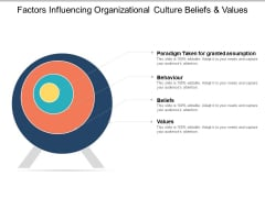 Factors Influencing Organizational Culture Beliefs And Values Ppt PowerPoint Presentation Portfolio Model