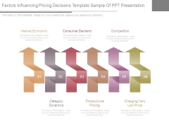 Factors Influencing Pricing Decisions Template Sample Of Ppt Presentation