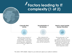Factors Leading To IT Complexity Activity Ppt PowerPoint Presentation File Rules