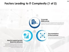 Factors Leading To IT Complexity Corporate Ppt PowerPoint Presentation Slides Background Designs