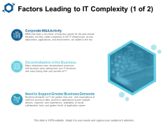 Factors Leading To IT Complexity Ppt PowerPoint Presentation Model Outfit