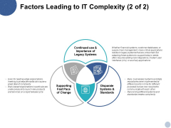 Factors Leading To IT Complexity Process Ppt PowerPoint Presentation Professional