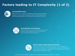 Factors Leading To It Complexity Demand Ppt PowerPoint Presentation Pictures Example File