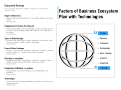 Factors Of Business Ecosystem Plan With Technologies Ppt PowerPoint Presentation Gallery Templates PDF